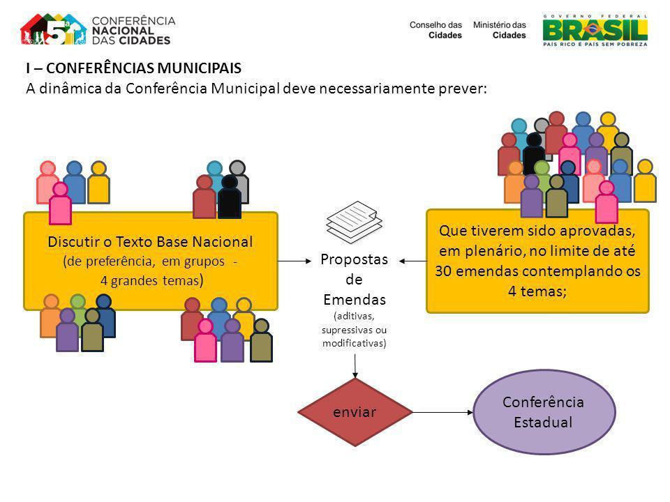 I – CONFERÊNCIAS MUNICIPAIS A dinâmica da Conferência Municipal deve necessariamente prever: Conferência Estadual Que tiverem sido aprovadas, em plená