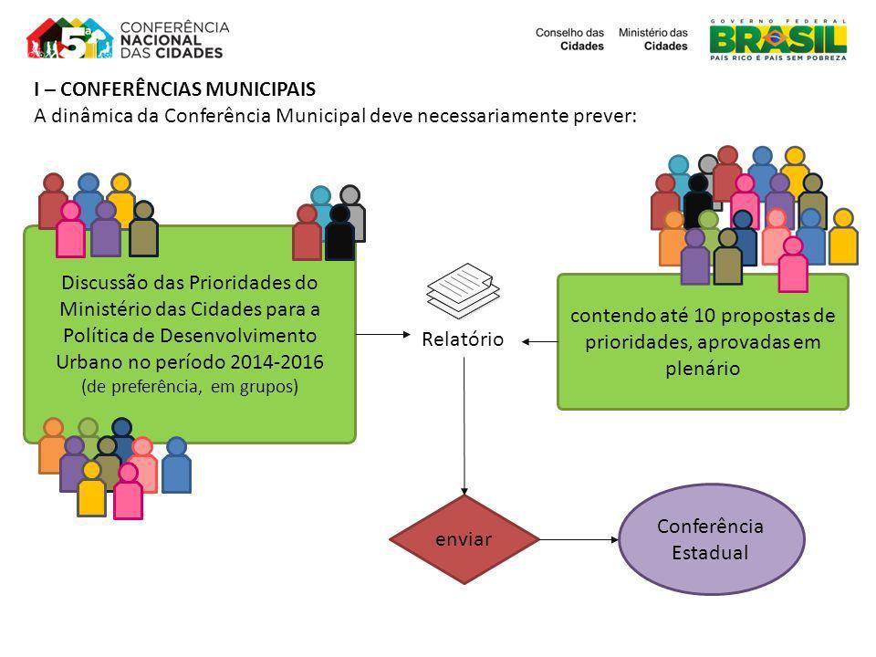 I – CONFERÊNCIAS MUNICIPAIS A dinâmica da Conferência Municipal deve necessariamente prever: Discussão das Prioridades do Ministério das Cidades para