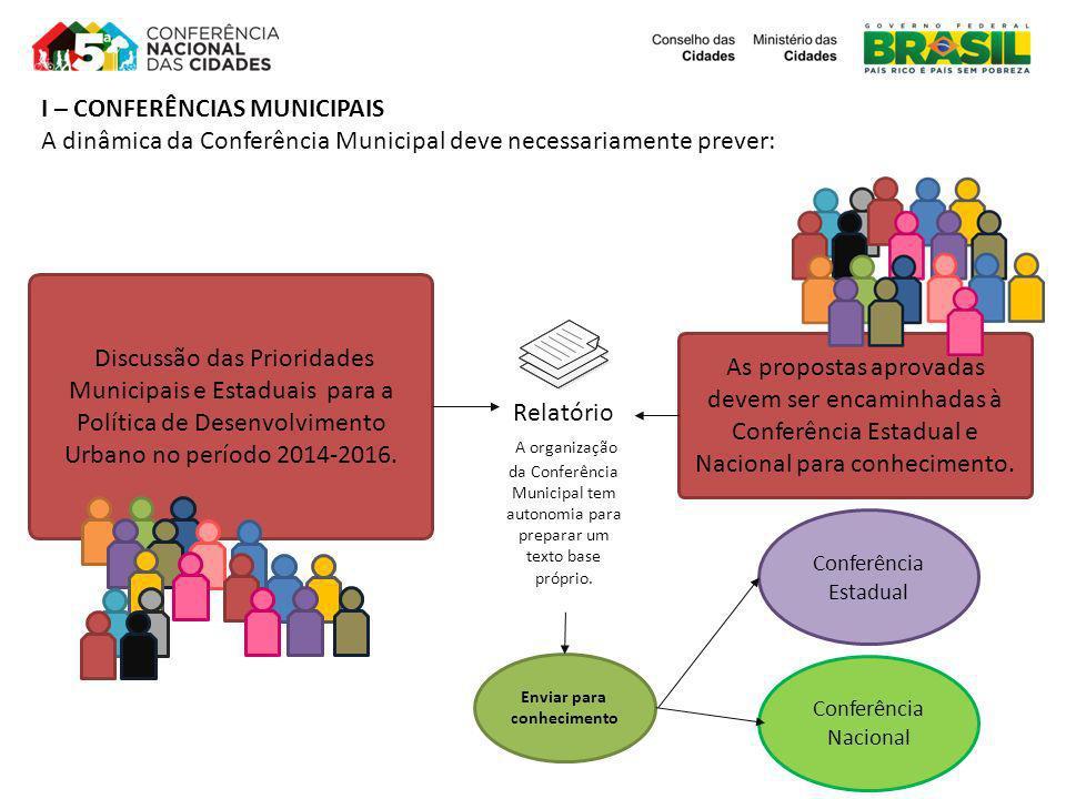 A Eleição dos delegados para a Conferência Estadual, conforme regimento da mesma, e eleição do Conselho Municipal das Cidades, ou similar.