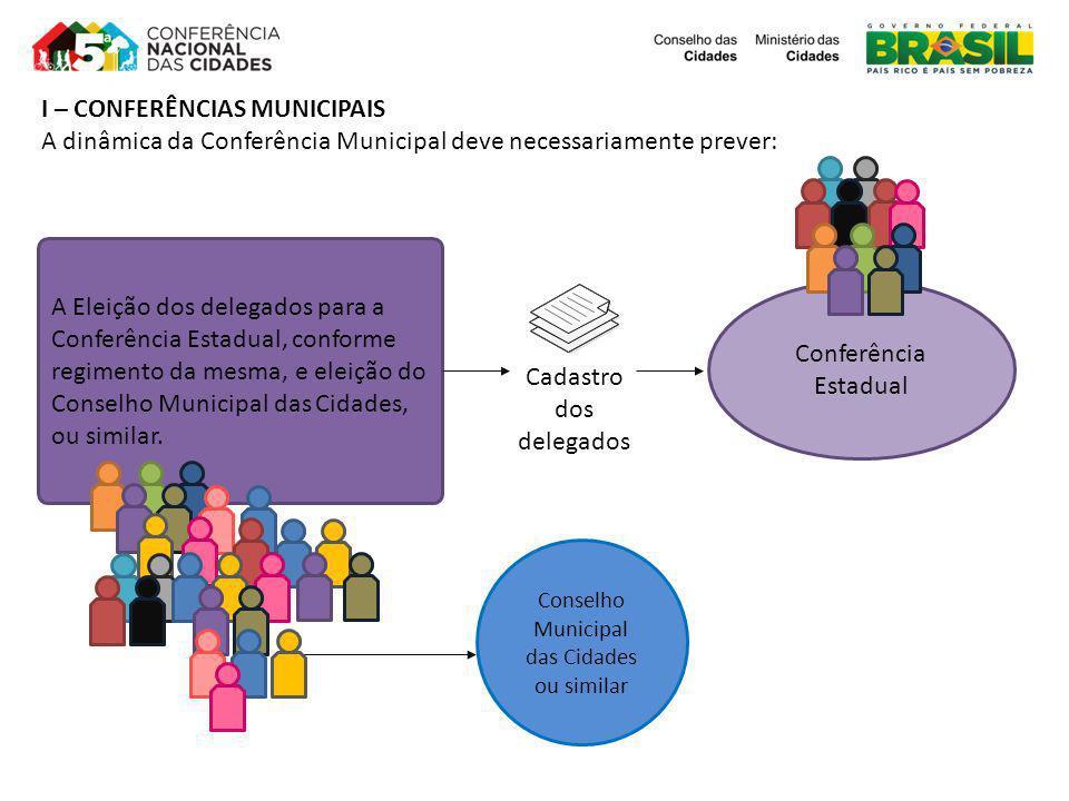 A Eleição dos delegados para a Conferência Estadual, conforme regimento da mesma, e eleição do Conselho Municipal das Cidades, ou similar. I – CONFERÊ
