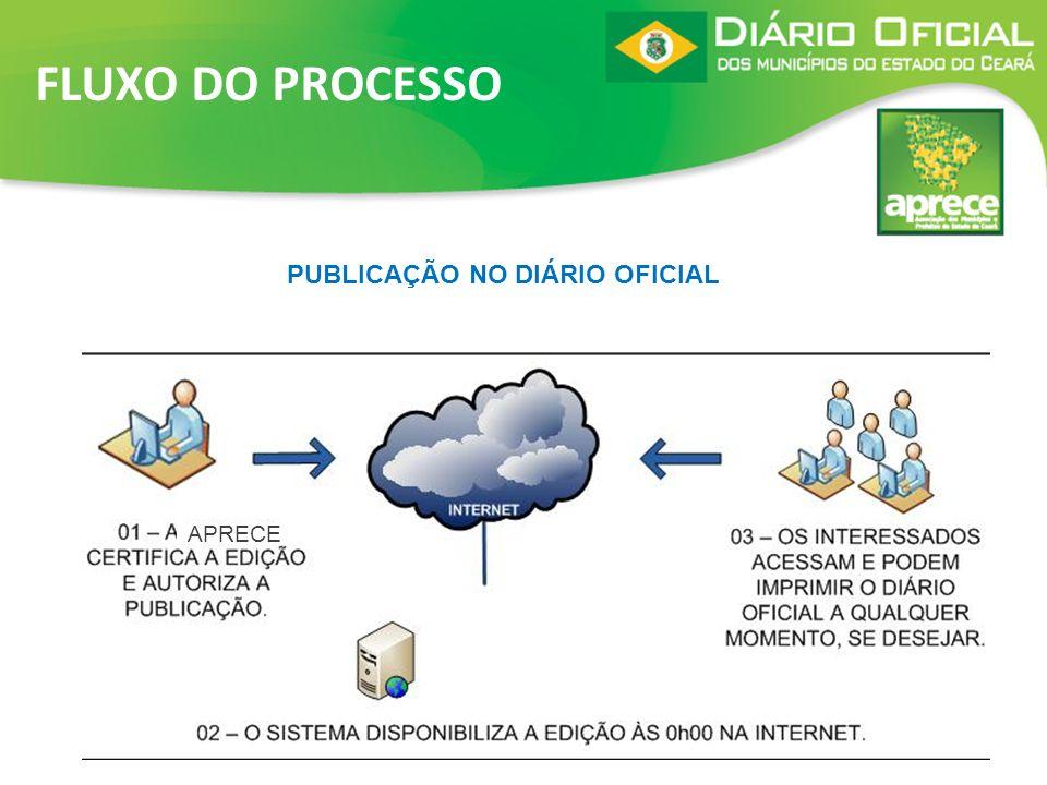 PUBLICAÇÃO NO DIÁRIO OFICIAL APRECE FLUXO DO PROCESSO