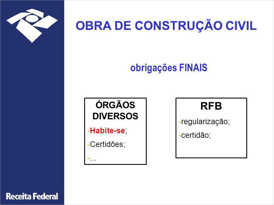 OBRA DE CONSTRUÇÃO CIVIL obrigações FINAIS ÓRGÃOS DIVERSOS -Habite-se; -Certidões; -... RFB -regularização; -certidão;