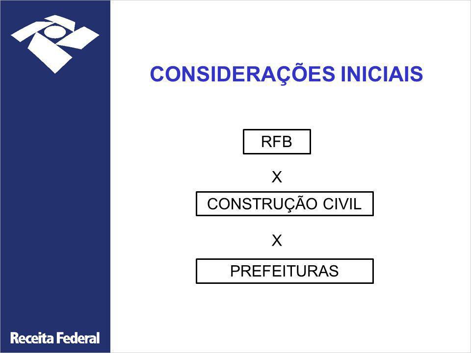 RFB X CONSTRUÇÃO CIVIL X PREFEITURAS