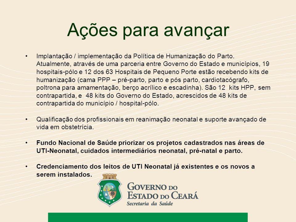 Implantação / implementação da Política de Humanização do Parto. Atualmente, através de uma parceria entre Governo do Estado e municípios, 19 hospitai