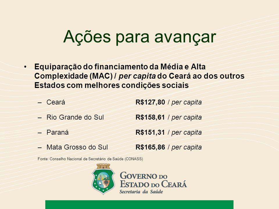 Equiparação do financiamento da Média e Alta Complexidade (MAC) / per capita do Ceará ao dos outros Estados com melhores condições sociais –Ceará R$12