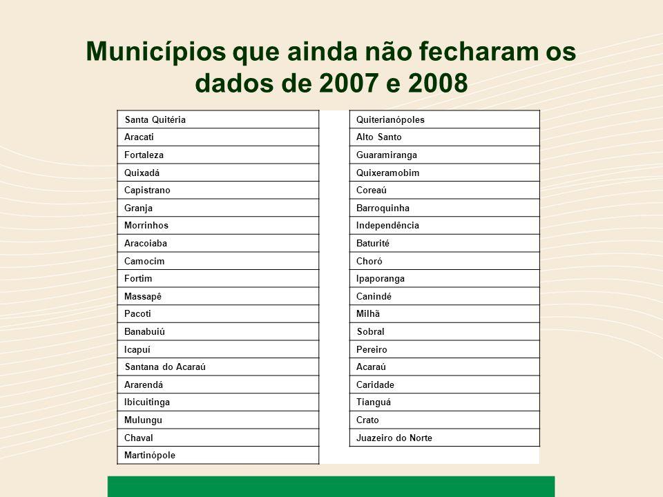 Municípios que ainda não fecharam os dados de 2007 e 2008 Santa QuitériaQuiterianópoles AracatiAlto Santo FortalezaGuaramiranga QuixadáQuixeramobim Ca