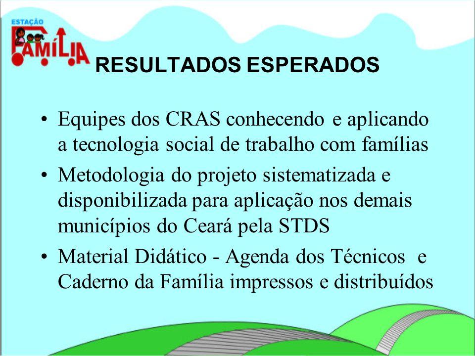 RESULTADOS ESPERADOS Equipes dos CRAS conhecendo e aplicando a tecnologia social de trabalho com famílias Metodologia do projeto sistematizada e dispo