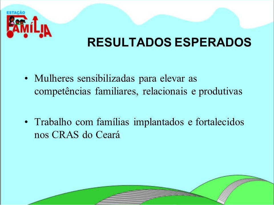 RESULTADOS ESPERADOS Mulheres sensibilizadas para elevar as competências familiares, relacionais e produtivas Trabalho com famílias implantados e fort