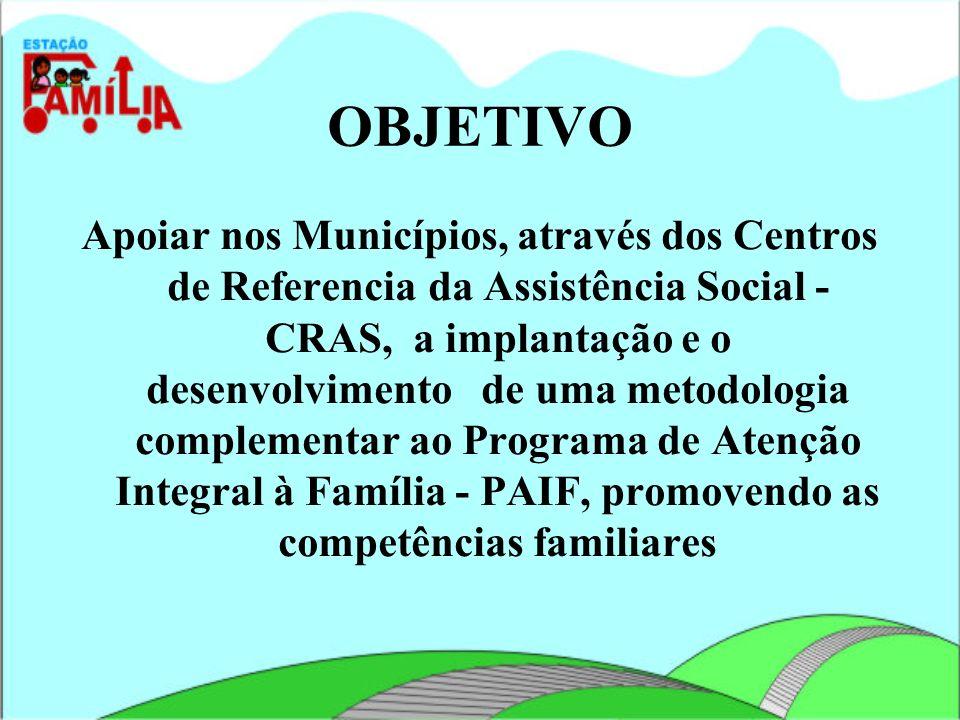 OBJETIVO Apoiar nos Municípios, através dos Centros de Referencia da Assistência Social - CRAS, a implantação e o desenvolvimento de uma metodologia c