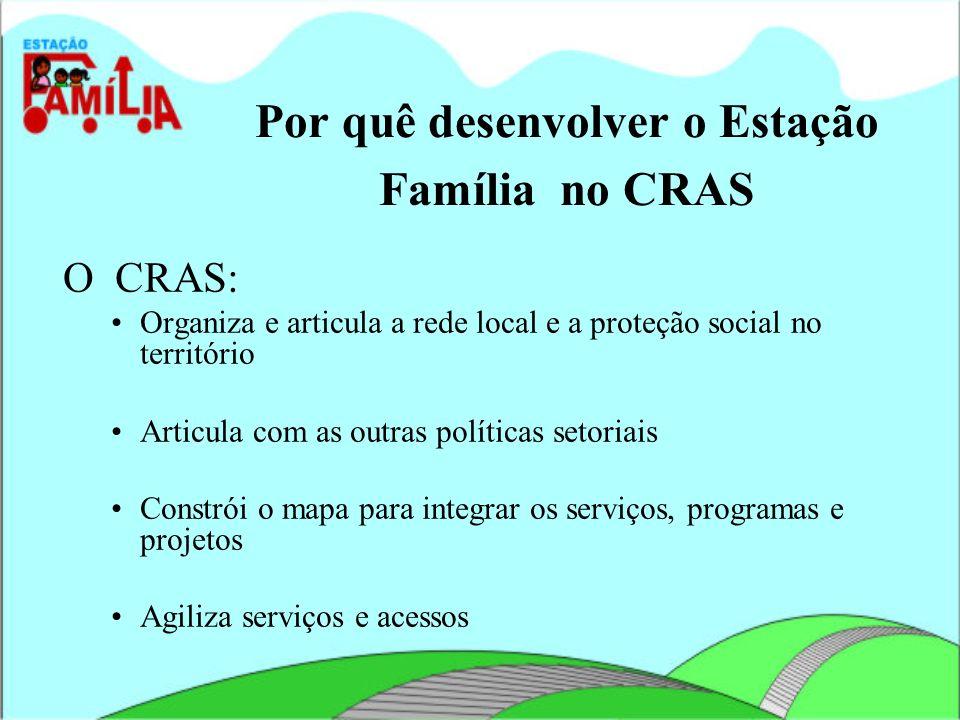 Por quê desenvolver o Estação Família no CRAS O CRAS: Organiza e articula a rede local e a proteção social no território Articula com as outras políti