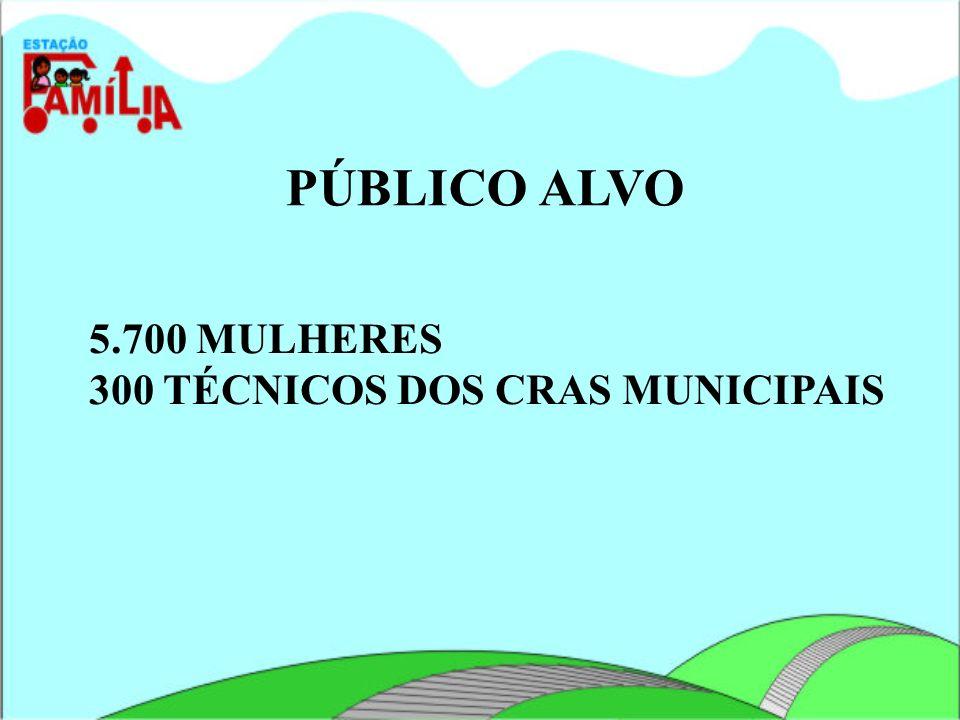 5.700 MULHERES 300 TÉCNICOS DOS CRAS MUNICIPAIS PÚBLICO ALVO