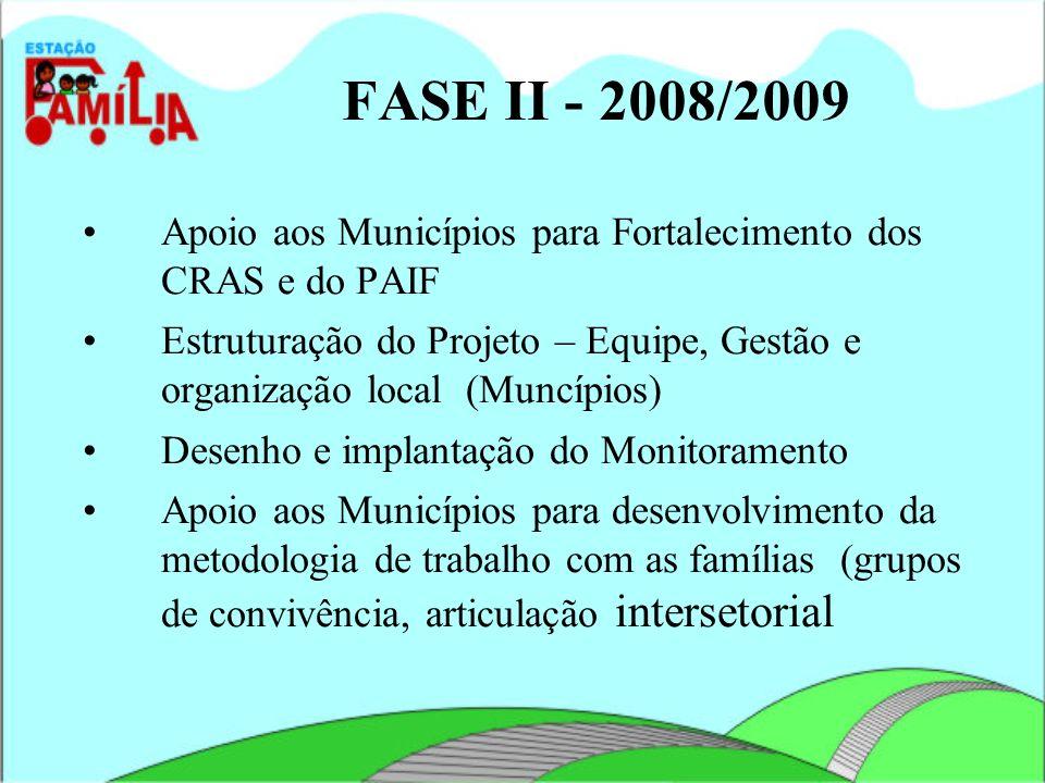 FASE II - 2008/2009 Apoio aos Municípios para Fortalecimento dos CRAS e do PAIF Estruturação do Projeto – Equipe, Gestão e organização local (Muncípio