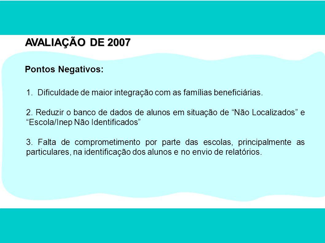1. Dificuldade de maior integração com as famílias beneficiárias. 2. Reduzir o banco de dados de alunos em situação de Não Localizados e Escola/Inep N