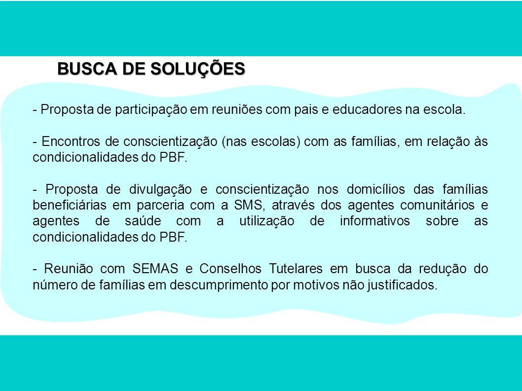 BUSCA DE SOLUÇÕES - Proposta de participação em reuniões com pais e educadores na escola. - Encontros de conscientização (nas escolas) com as famílias