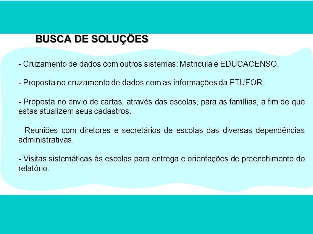 - Cruzamento de dados com outros sistemas: Matricula e EDUCACENSO. - Proposta no cruzamento de dados com as informações da ETUFOR. - Proposta no envio