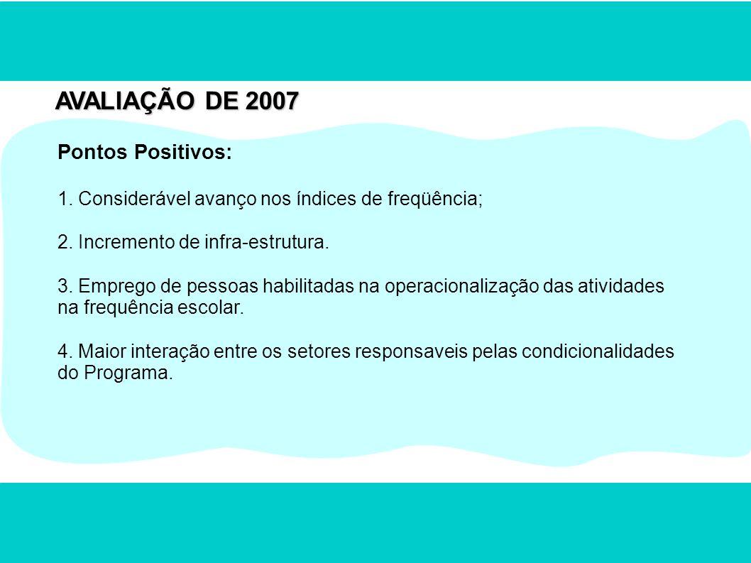AVALIAÇÃO DE 2007 1. Considerável avanço nos índices de freqüência; 2. Incremento de infra-estrutura. 3. Emprego de pessoas habilitadas na operacional
