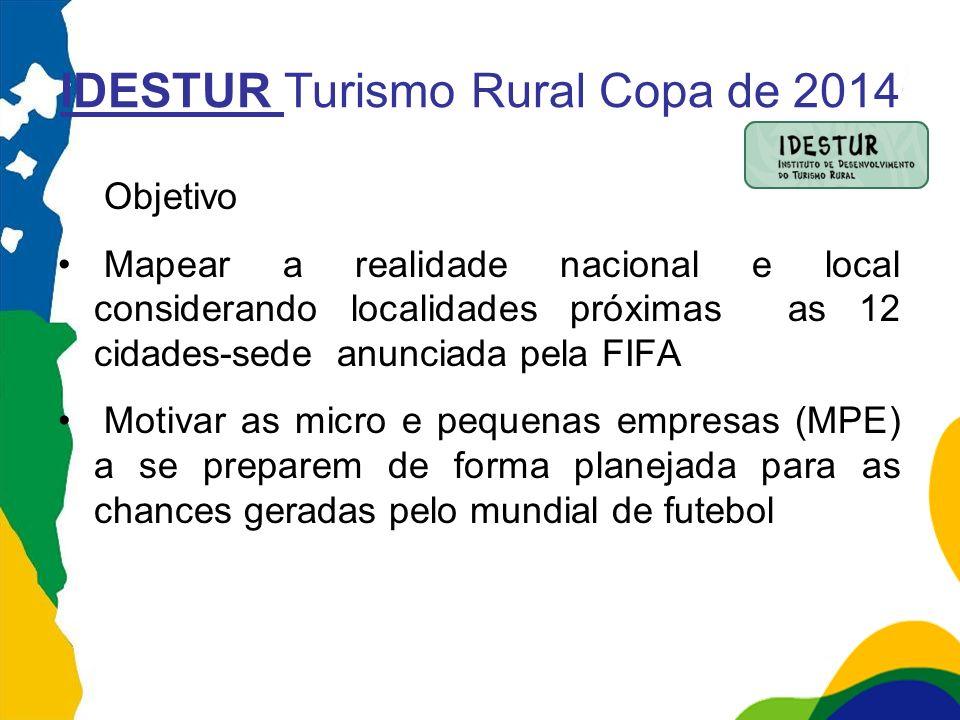 IDESTUR Turismo Rural Copa de 2014 Objetivo Mapear a realidade nacional e local considerando localidades próximas as 12 cidades-sede anunciada pela FI