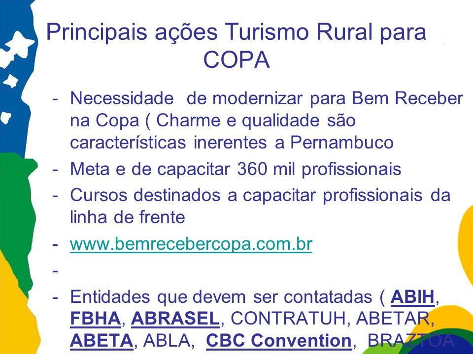 Principais ações Turismo Rural para COPA -Necessidade de modernizar para Bem Receber na Copa ( Charme e qualidade são características inerentes a Pern