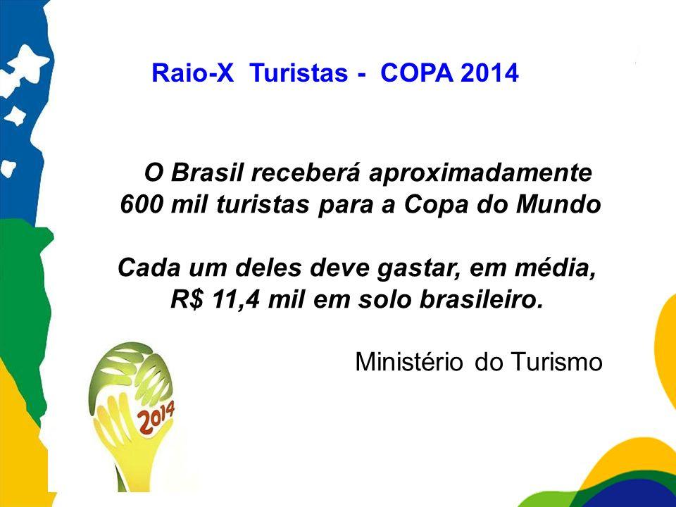 O Brasil receberá aproximadamente 600 mil turistas para a Copa do Mundo Cada um deles deve gastar, em média, R$ 11,4 mil em solo brasileiro. Ministéri