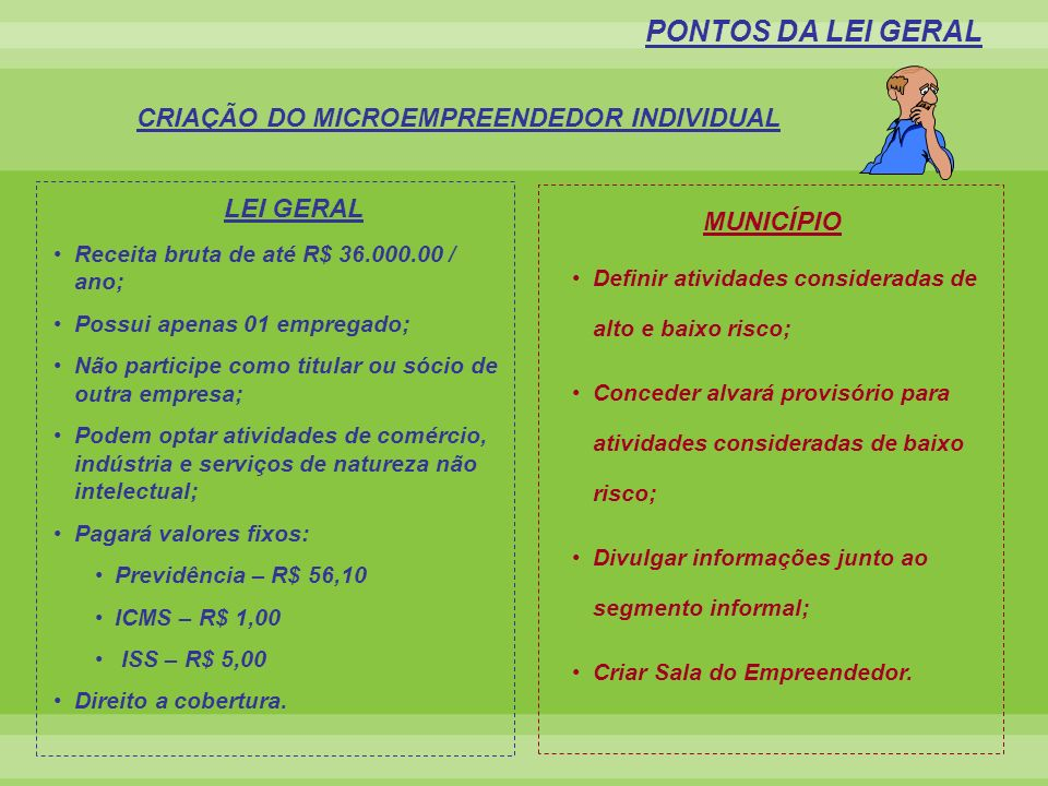 CRIAÇÃO DO MICROEMPREENDEDOR INDIVIDUAL PONTOS DA LEI GERAL MUNICÍPIO LEI GERAL Receita bruta de até R$ 36.000.00 / ano; Possui apenas 01 empregado; N