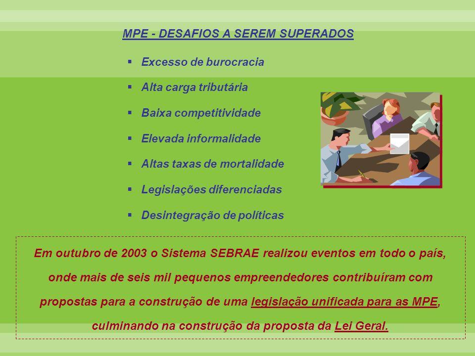 MPE - DESAFIOS A SEREM SUPERADOS Excesso de burocracia Alta carga tributária Baixa competitividade Elevada informalidade Altas taxas de mortalidade Le