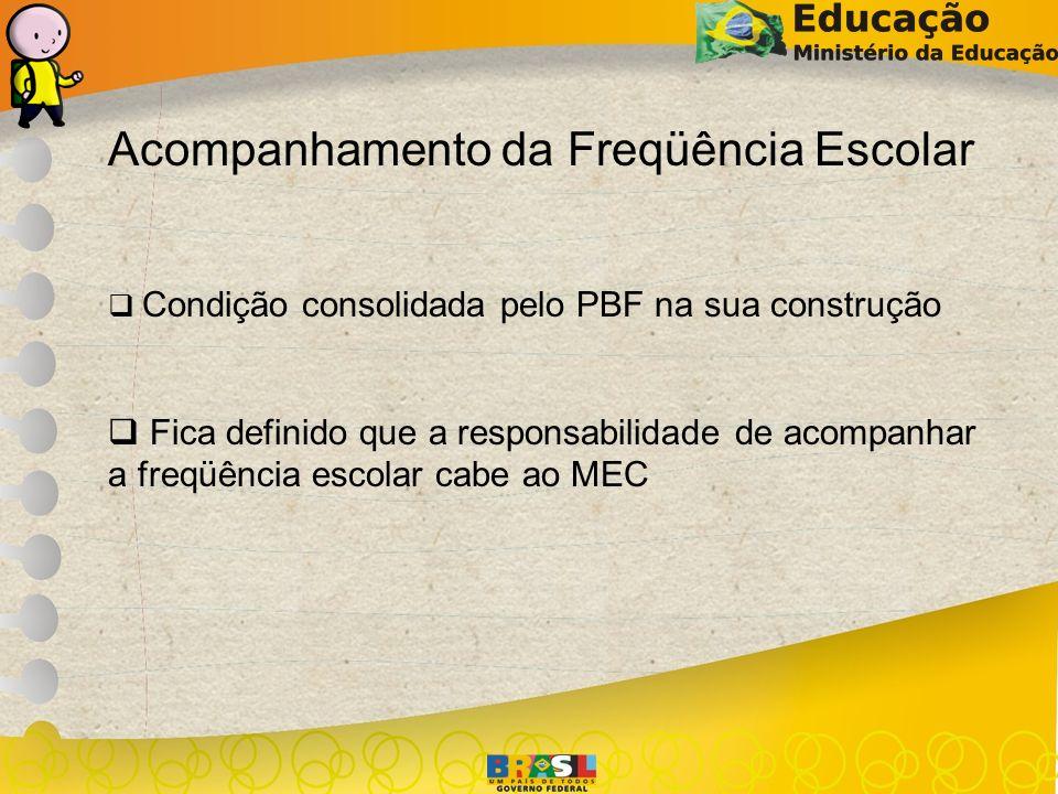 Acompanhamento da Freqüência Escolar Condição consolidada pelo PBF na sua construção Fica definido que a responsabilidade de acompanhar a freqüência e