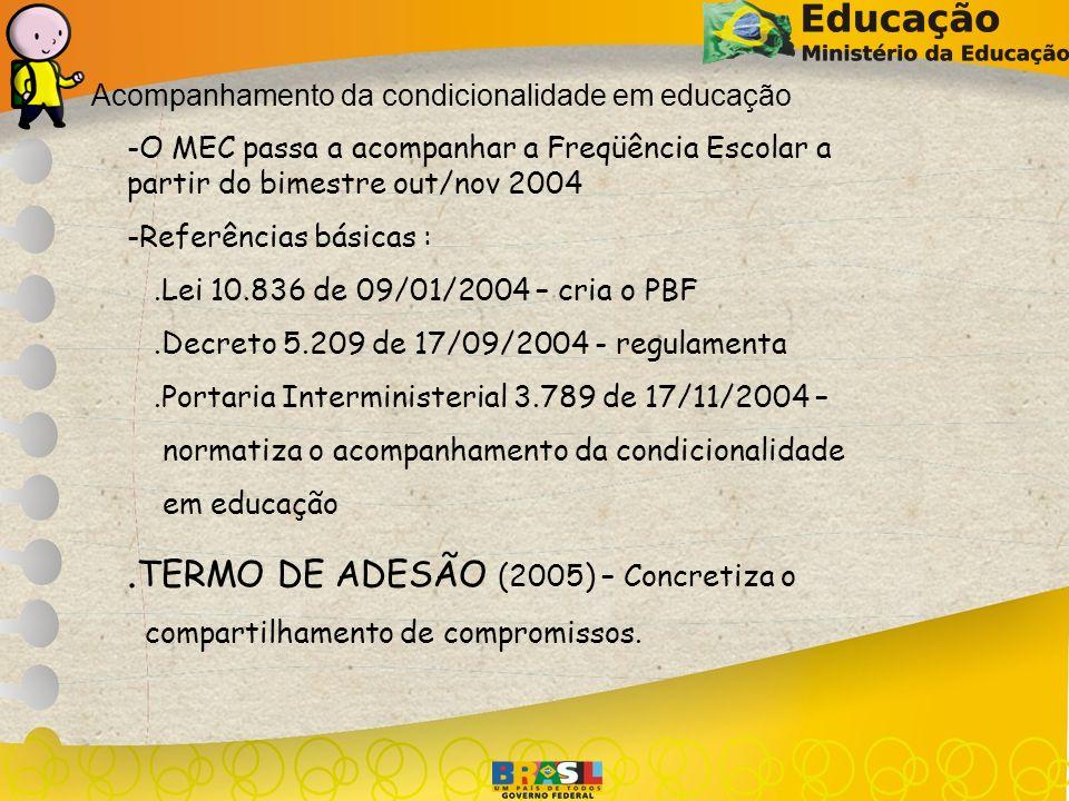Acompanhamento da condicionalidade em educação -O MEC passa a acompanhar a Freqüência Escolar a partir do bimestre out/nov 2004 -Referências básicas :