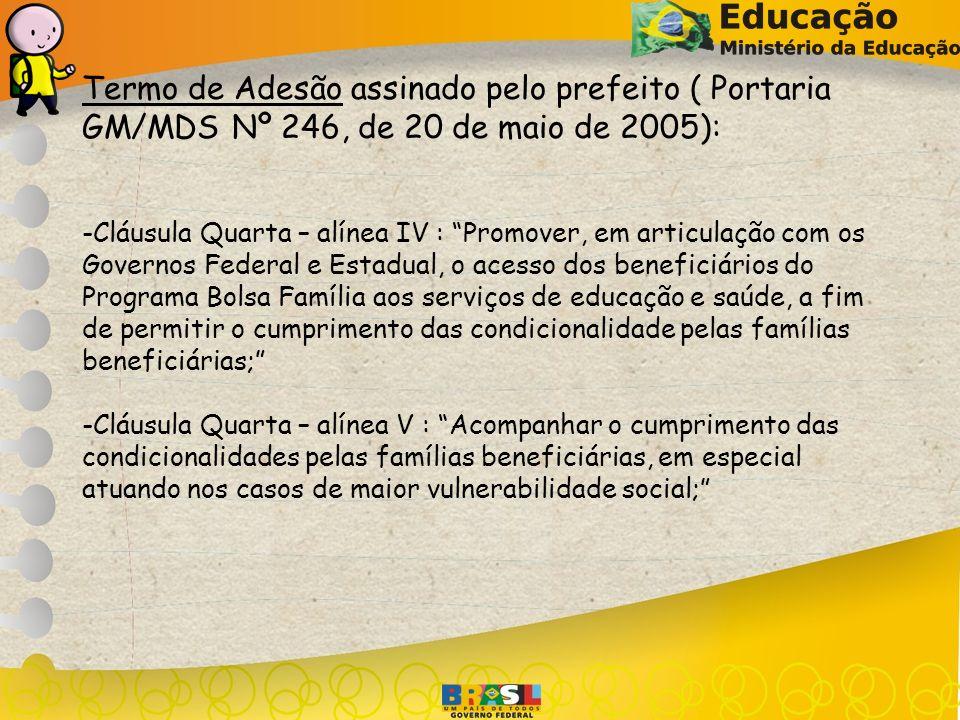 Termo de Adesão assinado pelo prefeito ( Portaria GM/MDS Nº 246, de 20 de maio de 2005): -Cláusula Quarta – alínea IV : Promover, em articulação com o