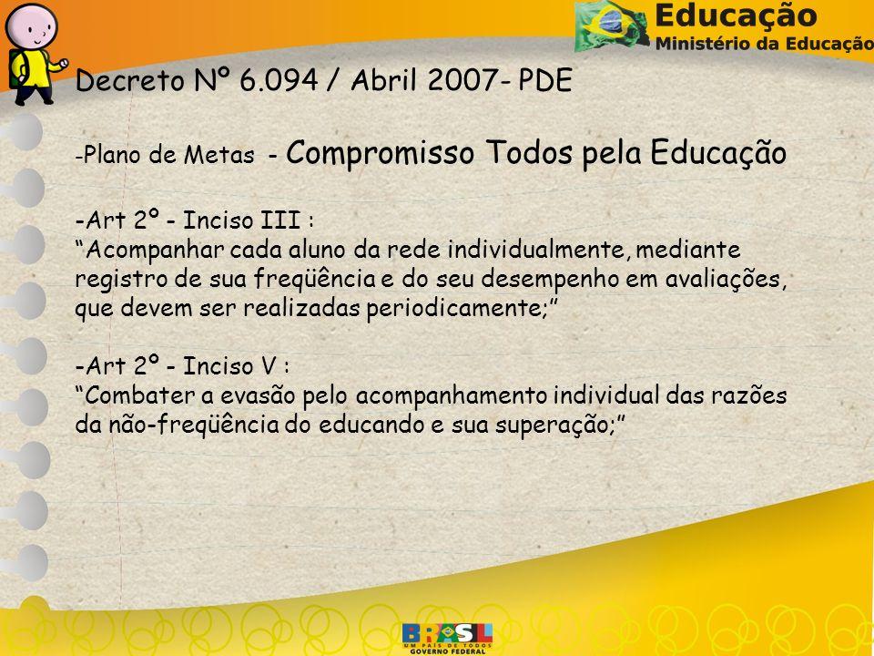 Decreto Nº 6.094 / Abril 2007- PDE - Plano de Metas - Compromisso Todos pela Educação -Art 2º - Inciso III : Acompanhar cada aluno da rede individualm