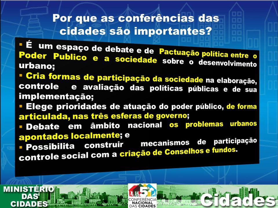 Por que as conferências das cidades são importantes