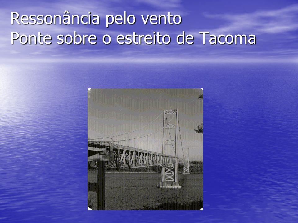 Ressonância pelo vento Ponte sobre o estreito de Tacoma