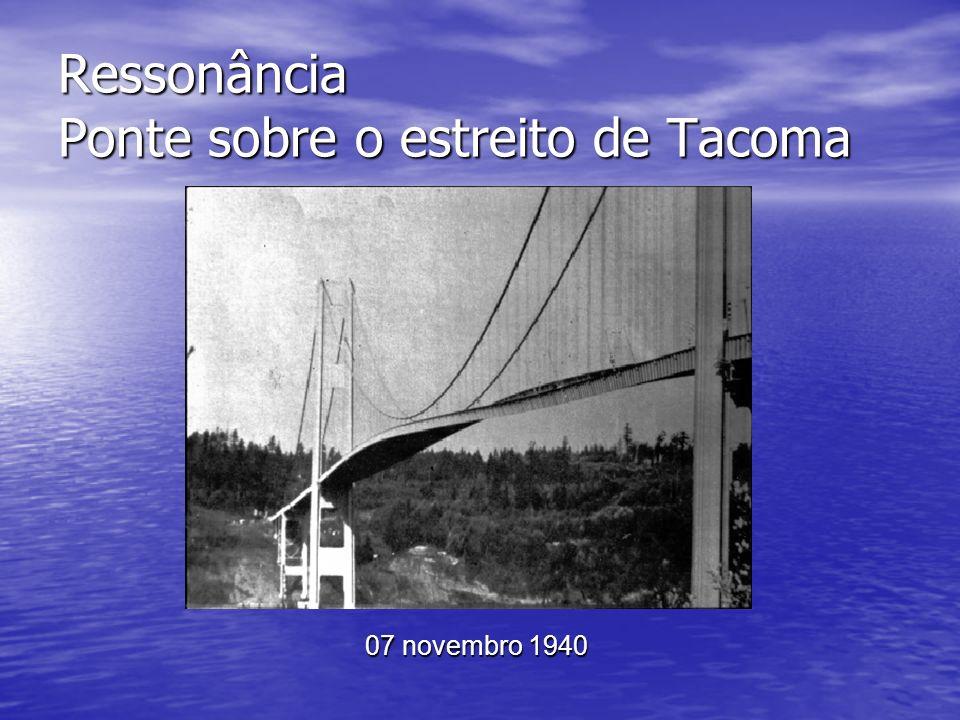 Ressonância Ponte sobre o estreito de Tacoma 07 novembro 1940