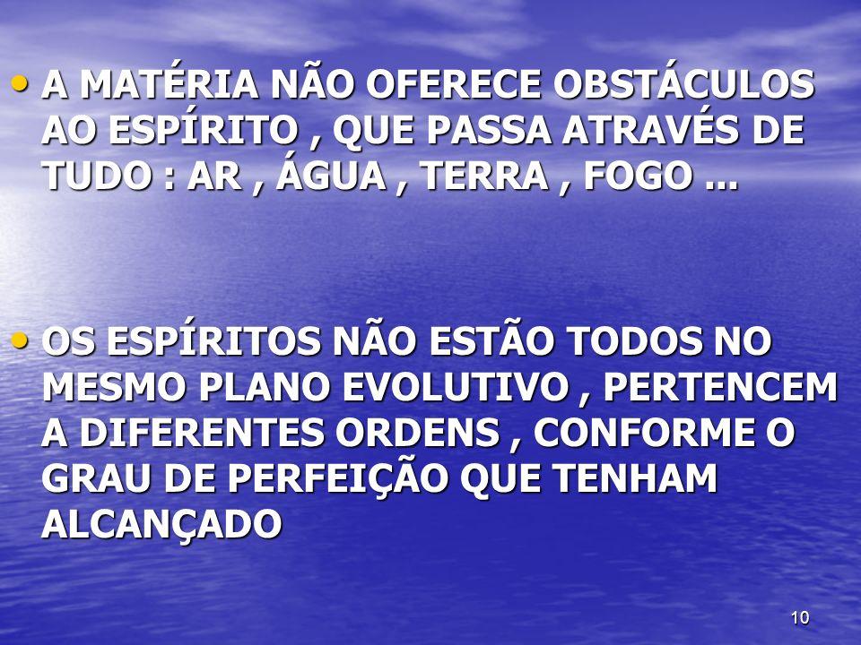 10 A MATÉRIA NÃO OFERECE OBSTÁCULOS AO ESPÍRITO, QUE PASSA ATRAVÉS DE TUDO : AR, ÁGUA, TERRA, FOGO... A MATÉRIA NÃO OFERECE OBSTÁCULOS AO ESPÍRITO, QU