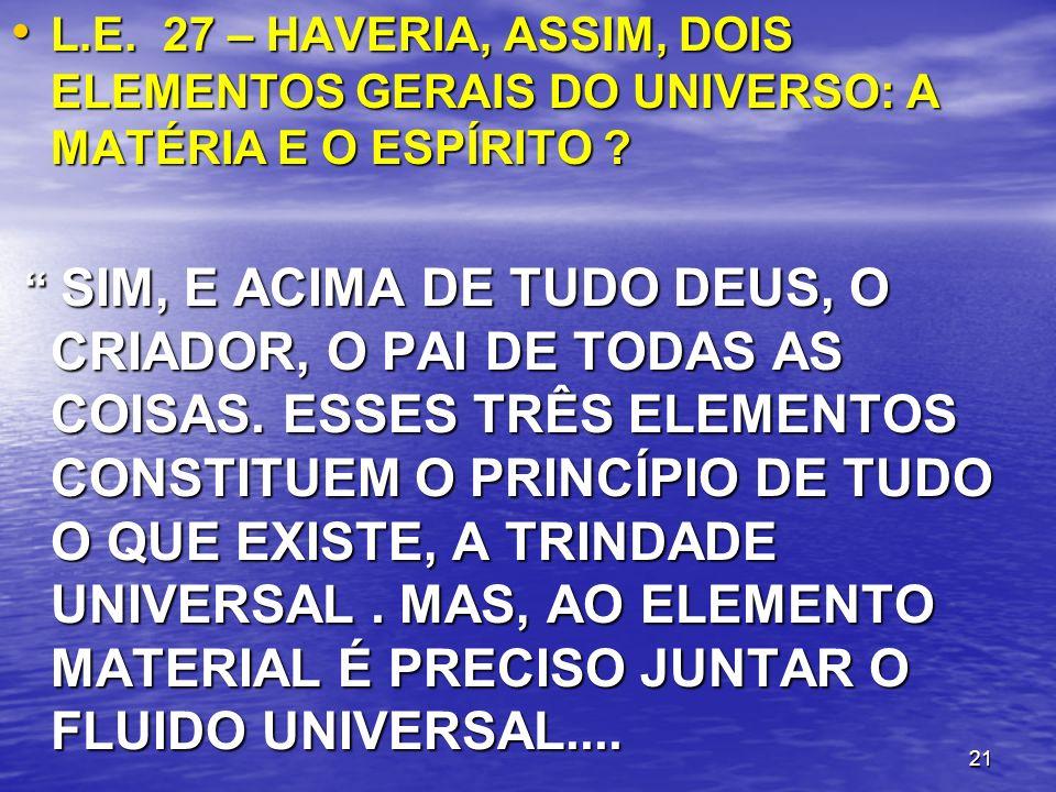 21 L.E. 27 – HAVERIA, ASSIM, DOIS ELEMENTOS GERAIS DO UNIVERSO: A MATÉRIA E O ESPÍRITO ? L.E. 27 – HAVERIA, ASSIM, DOIS ELEMENTOS GERAIS DO UNIVERSO: