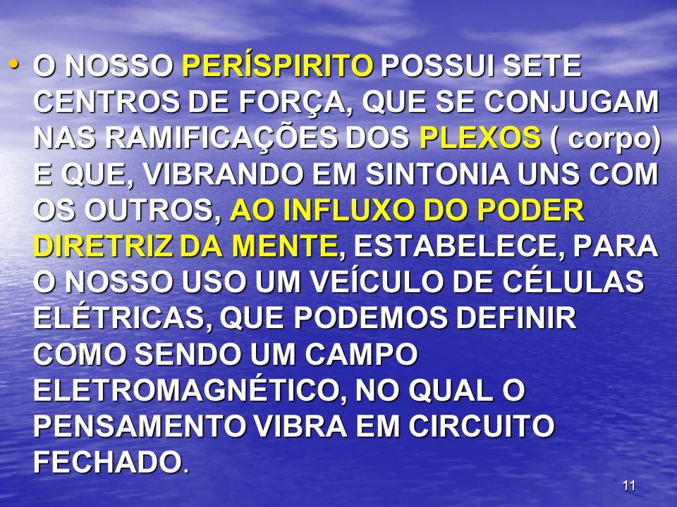 11 O NOSSO PERÍSPIRITO POSSUI SETE CENTROS DE FORÇA, QUE SE CONJUGAM NAS RAMIFICAÇÕES DOS PLEXOS ( corpo) E QUE, VIBRANDO EM SINTONIA UNS COM OS OUTRO