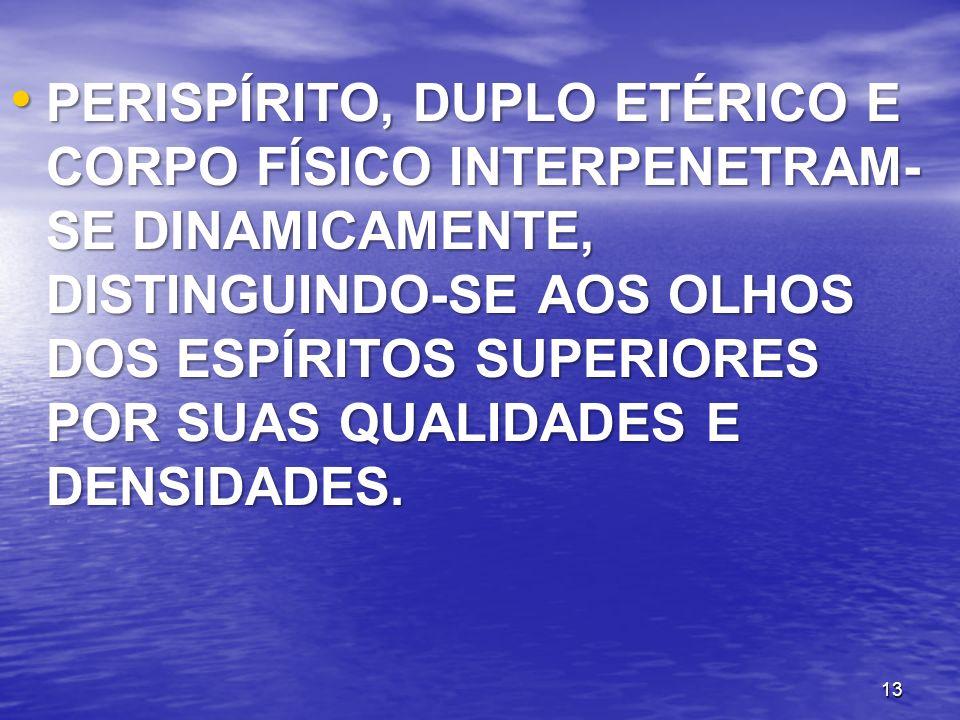 13 PERISPÍRITO, DUPLO ETÉRICO E CORPO FÍSICO INTERPENETRAM- SE DINAMICAMENTE, DISTINGUINDO-SE AOS OLHOS DOS ESPÍRITOS SUPERIORES POR SUAS QUALIDADES E