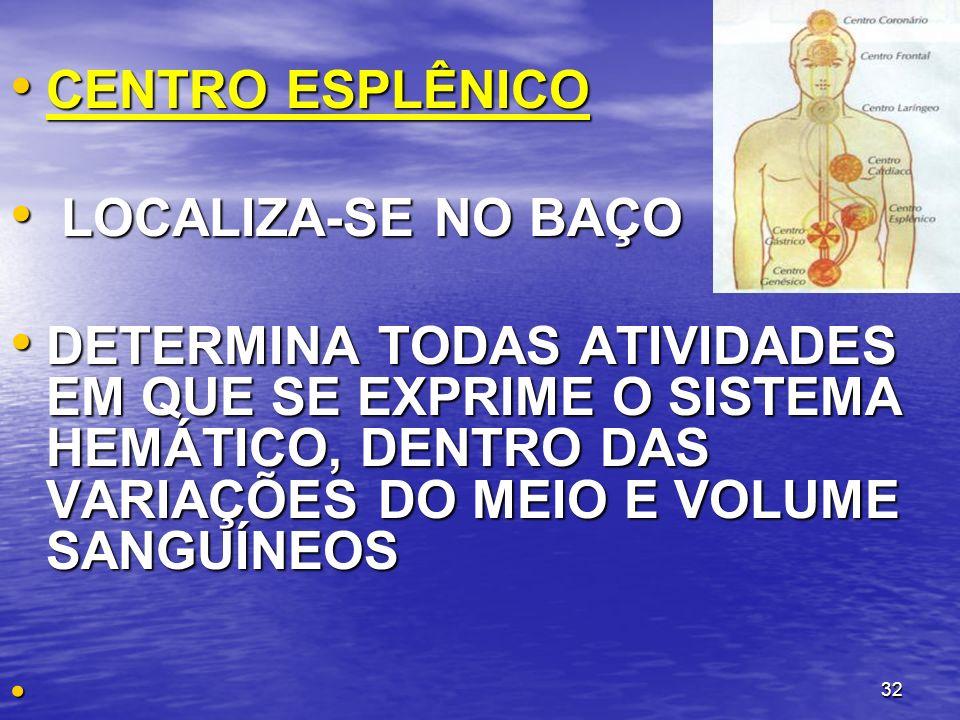 32 CENTRO ESPLÊNICO CENTRO ESPLÊNICO LOCALIZA-SE NO BAÇO LOCALIZA-SE NO BAÇO DETERMINA TODAS ATIVIDADES EM QUE SE EXPRIME O SISTEMA HEMÁTICO, DENTRO D
