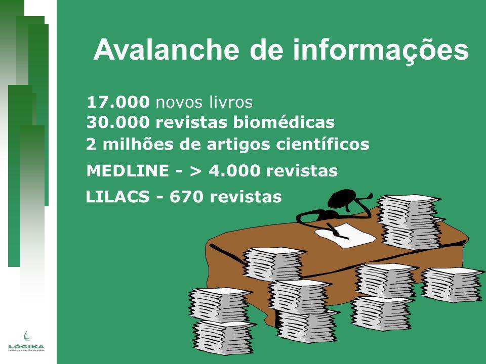 17.000 novos livros Avalanche de informações 30.000 revistas biomédicas 2 milhões de artigos científicos MEDLINE - > 4.000 revistas LILACS - 670 revis