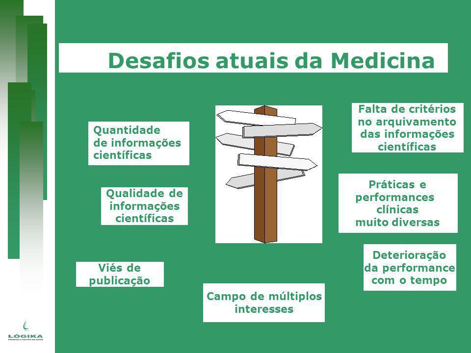Desafios atuais da Medicina Quantidade de informações científicas Qualidade de informações científicas Viés de publicação Falta de critérios no arquiv