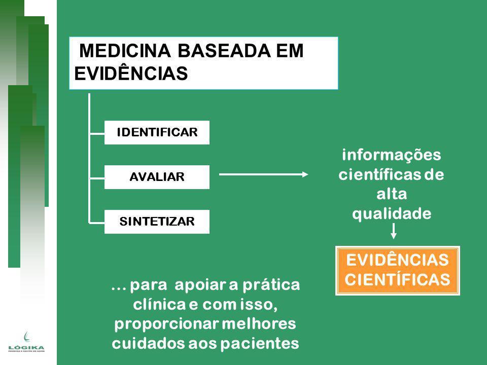 MEDICINA BASEADA EM EVIDÊNCIAS IDENTIFICAR AVALIAR SINTETIZAR informações científicas de alta qualidade EVIDÊNCIAS CIENTÍFICAS... para apoiar a prátic