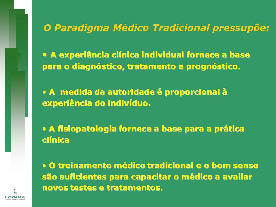 O Paradigma Médico Tradicional pressupõe: A experiência clínica individual fornece a base para o diagnóstico, tratamento e prognóstico. A experiência