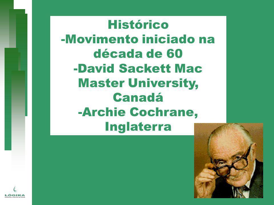 Histórico -Movimento iniciado na década de 60 -David Sackett Mac Master University, Canadá -Archie Cochrane, Inglaterra