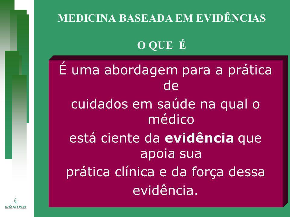 MEDICINA BASEADA EM EVIDÊNCIAS O QUE É É uma abordagem para a prática de cuidados em saúde na qual o médico está ciente da evidência que apoia sua prá