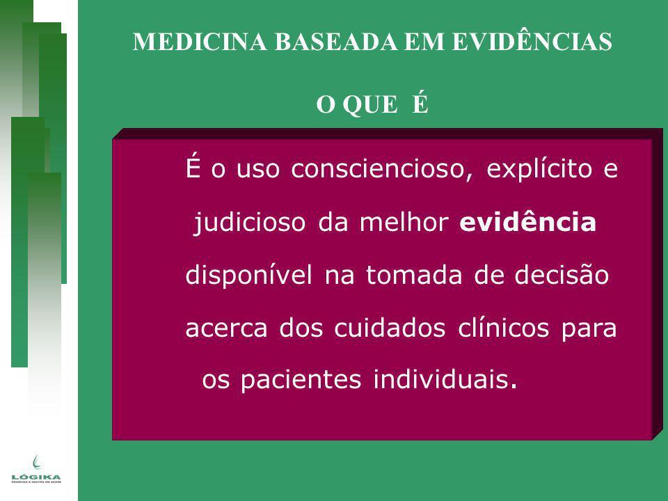 MEDICINA BASEADA EM EVIDÊNCIAS O QUE É É o uso consciencioso, explícito e judicioso da melhor evidência disponível na tomada de decisão acerca dos cui