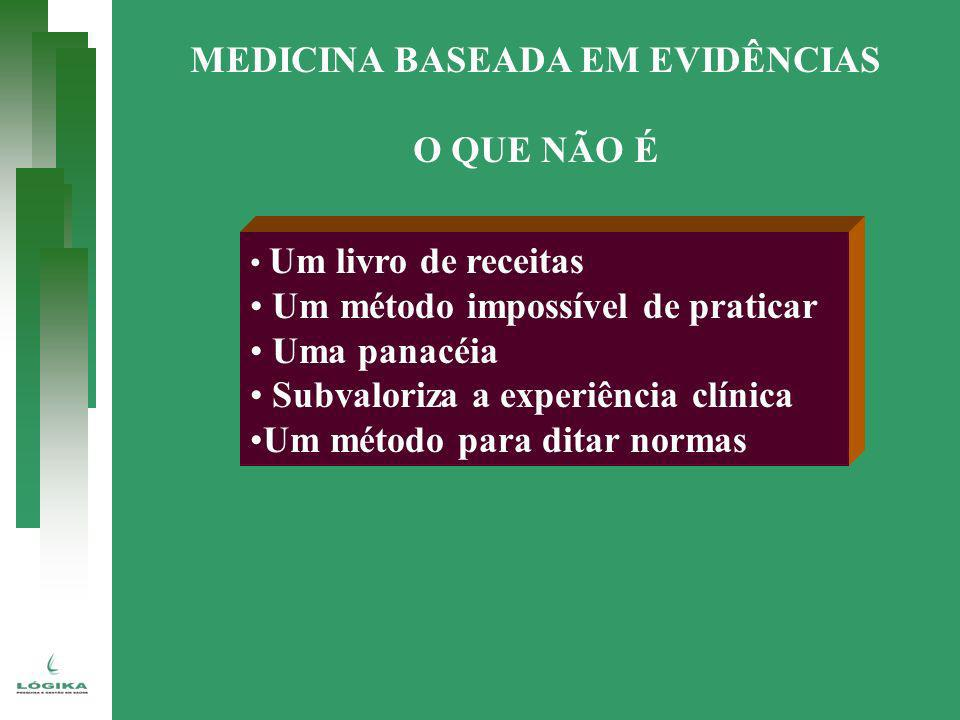 MEDICINA BASEADA EM EVIDÊNCIAS O QUE NÃO É Um livro de receitas Um método impossível de praticar Uma panacéia Subvaloriza a experiência clínica Um mét
