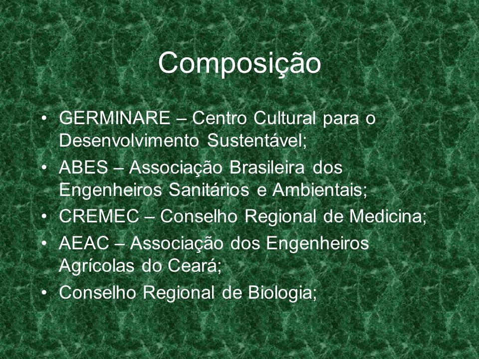 Composição GERMINARE – Centro Cultural para o Desenvolvimento Sustentável; ABES – Associação Brasileira dos Engenheiros Sanitários e Ambientais; CREME