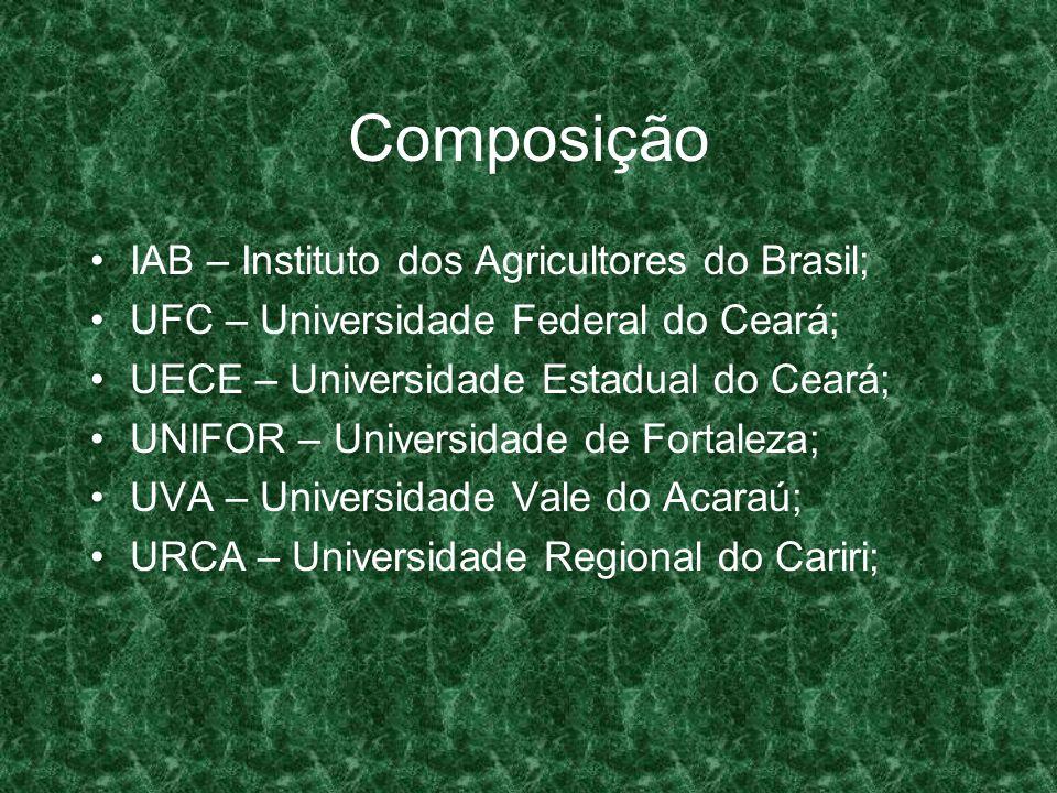 Composição IAB – Instituto dos Agricultores do Brasil; UFC – Universidade Federal do Ceará; UECE – Universidade Estadual do Ceará; UNIFOR – Universida