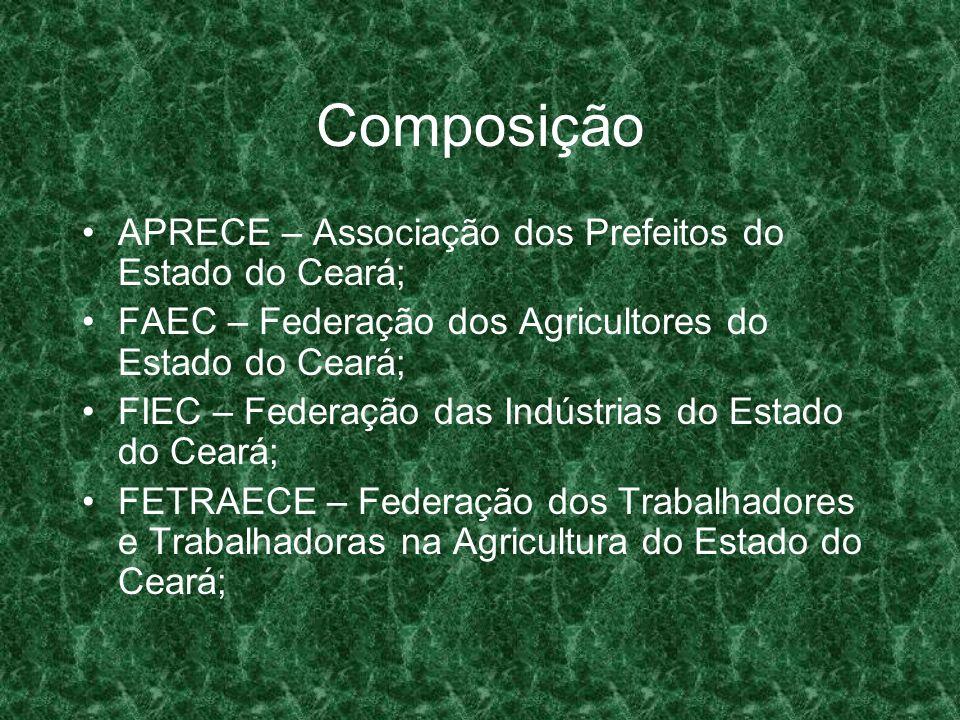 Composição APRECE – Associação dos Prefeitos do Estado do Ceará; FAEC – Federação dos Agricultores do Estado do Ceará; FIEC – Federação das Indústrias