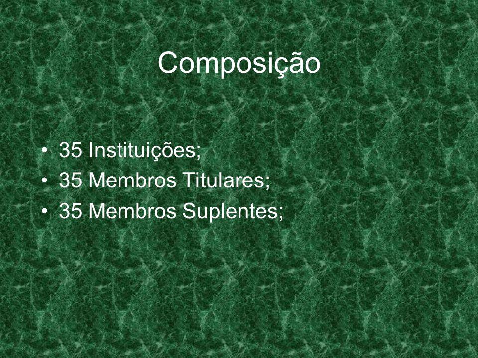 Composição 35 Instituições; 35 Membros Titulares; 35 Membros Suplentes;