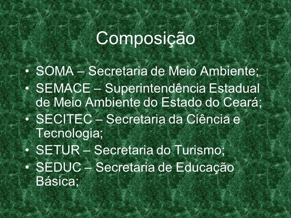 Composição SDE – Secretaria do Desenvolvimento Econômico; SESA – Secretaria de Saúde SEPLAN – Secretaria de Planejamento e Controle; SECULT – Secretaria de Cultura e Desporto; SRH – Secretaria dos Recursos Hídricos;
